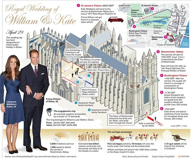 ROYAL-WEDDING/ C
